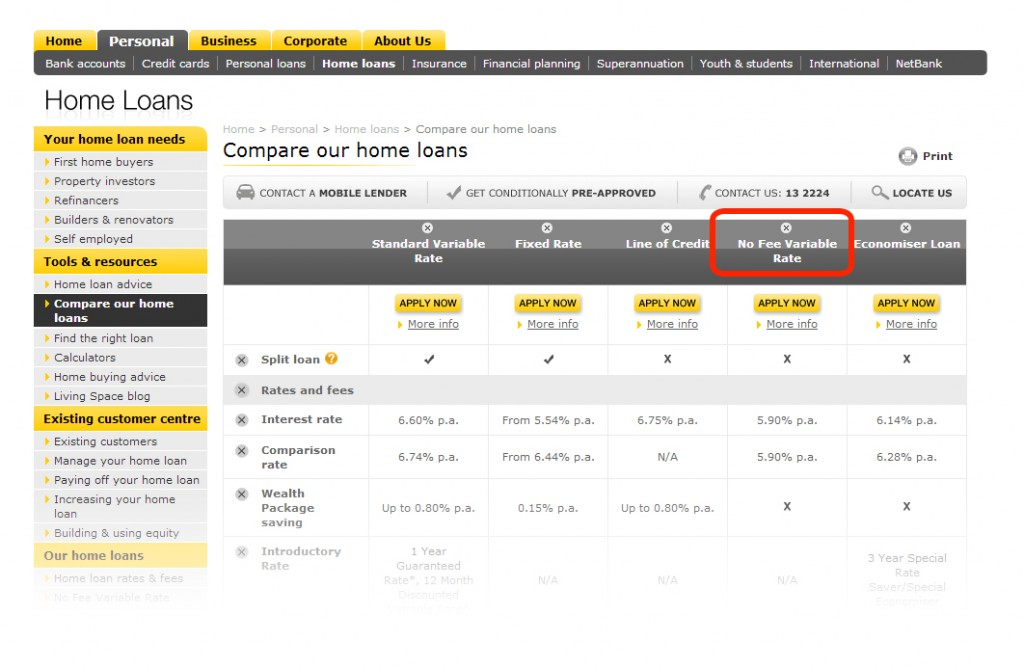 CBA Home Loans