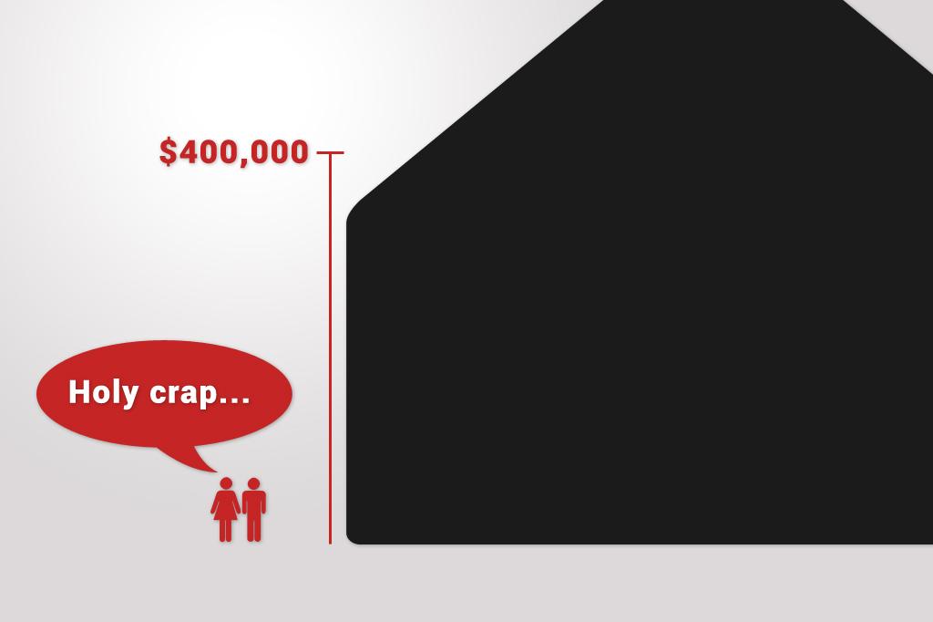 $400,000 Mortgage